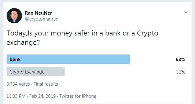 TRADITIONAL BANKS OR MODERN CRYPTO EXCHANGHE?