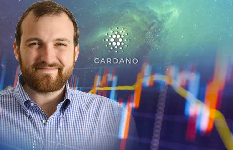 Hoskinson Discusses the Cardano Lineage Continuation up till 2025