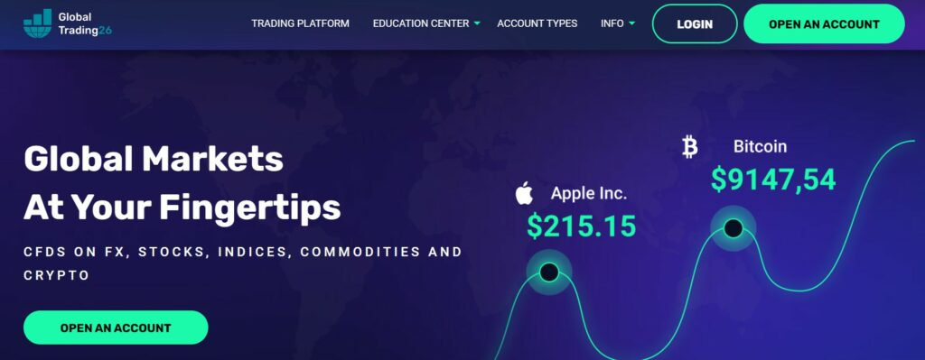 Global Trading26 website