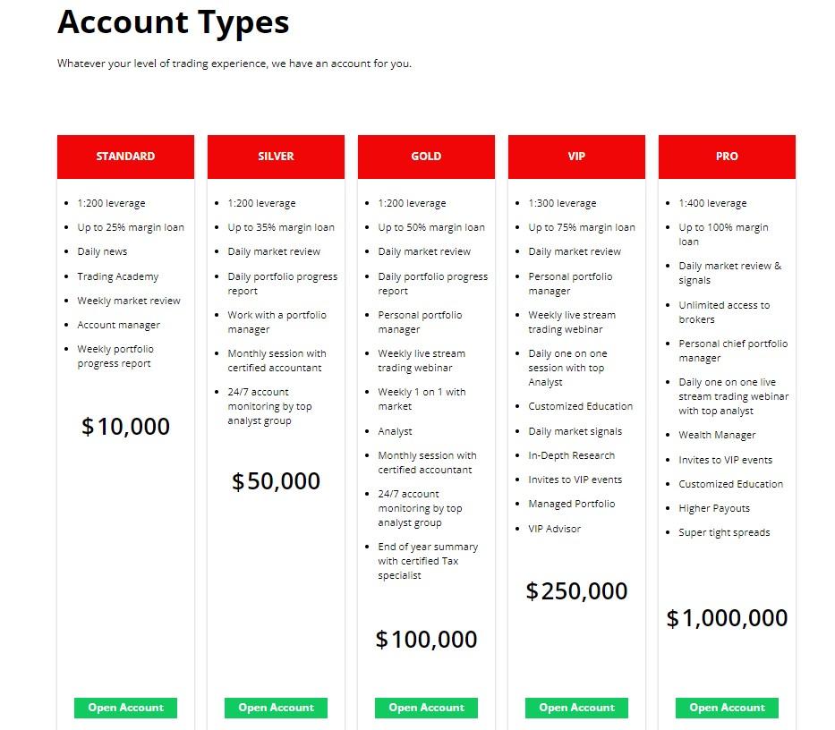 Weltex account types